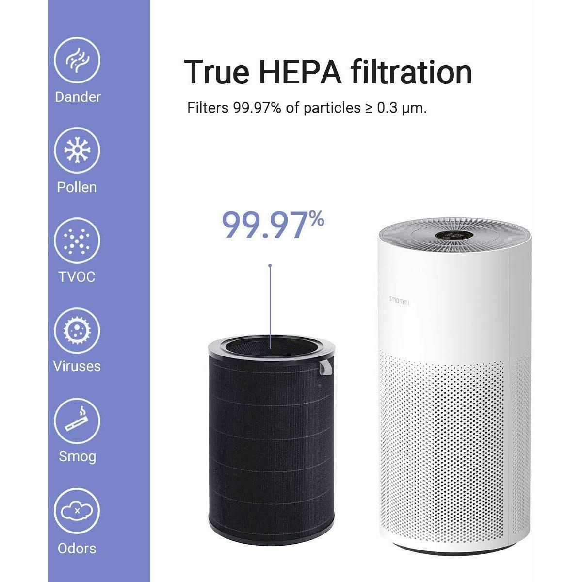 Indexbild 2 - Xiaomi Smartmi Air Purifier Luftreiniger, steuerbar per Mi App, 40W, für 48M², w