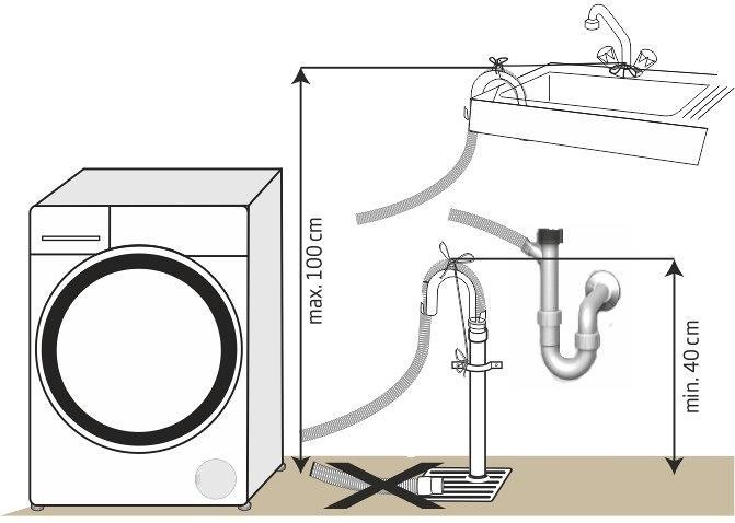 Top Beko WYAW 714831 LS 7kg, A+++ Waschmaschine, 1400 U/min PR21